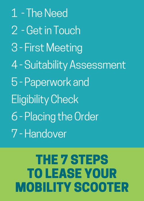 Motability Scheme - the steps